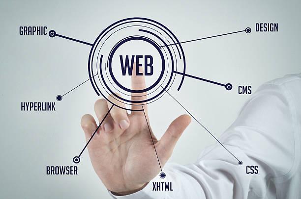 Touching screen web